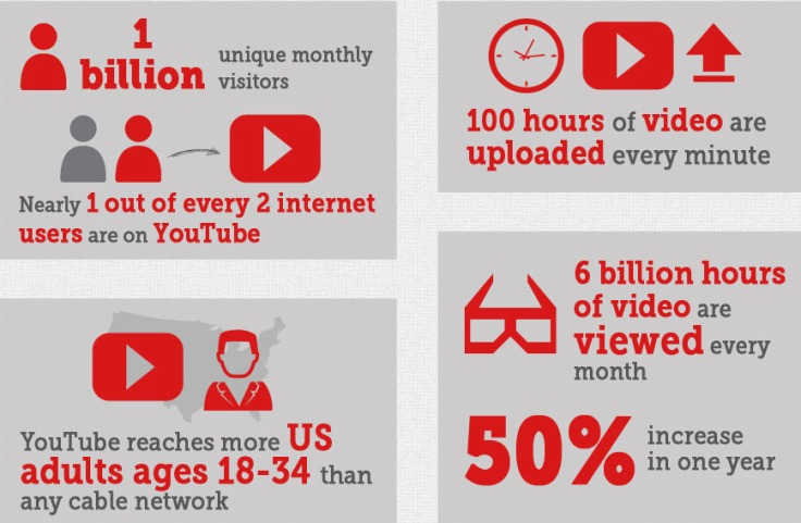 youtube-the-2nd-largest-search-engine-infographic1